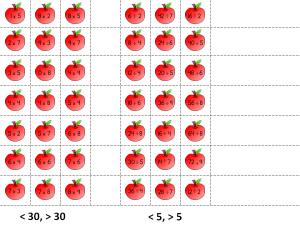 Division math facts quotiente cuocientes