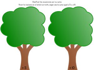 Matematicas otoño manzanas